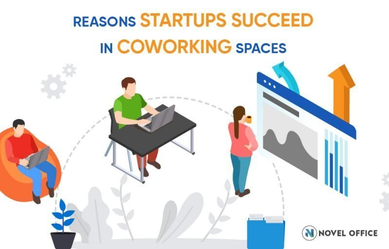 reason for startup coworking